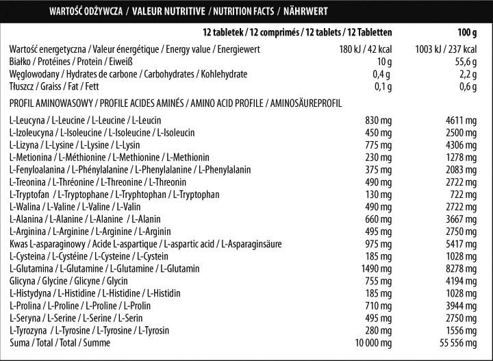 activlab amino complex chewable ile ilgili görsel sonucu